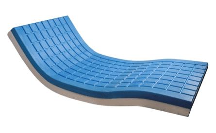 modelo de colchon viescoelastico