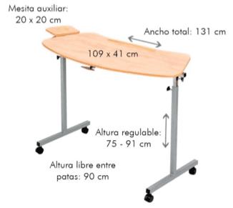 mesa grande supermesita con medidas